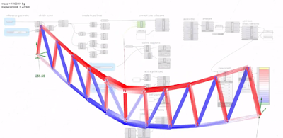 New course on structural analysis with Karamba now available