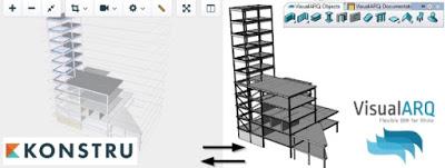 Konstru y VisualARQ se unen para ofrecer una solución de interoperabilidad