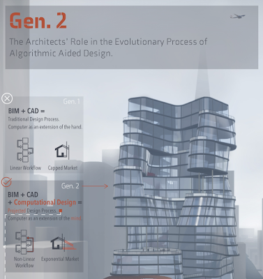 Evolutionary Process of Algorithmic Aided Design