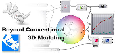 Parametric Design—Beyond Conventional 3D Modeling