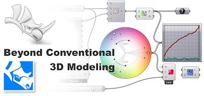 Parametric Design—Beyond Conventional 3D Modeling