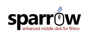 The Sparrow has landed – discover this new productivity boosting plug-in