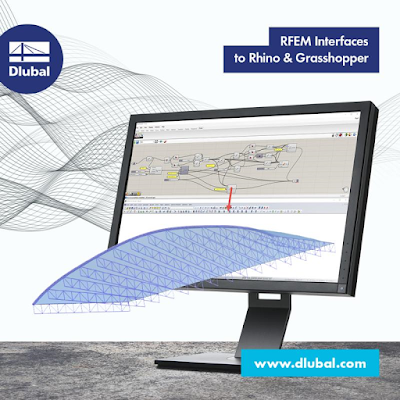 Interfaces RFEM de Dlubal para Rhino and Grasshopper