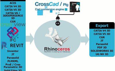 Datakit amplía sus plug-ins para Rhino