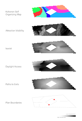PlanBee, calcule y visualice las características de un plano de planta en diferentes resoluciones
