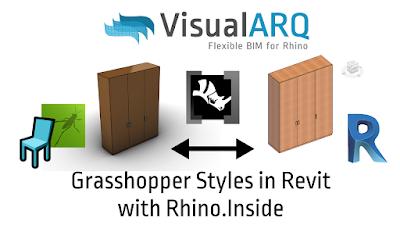 Trabajar con estilos de Grasshopper de VisualARQ en Revit con Rhino.Inside